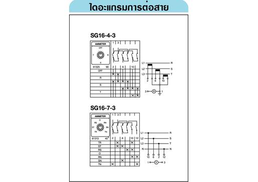 SANGI SG16-4-3/61325-B03 สวิทช์หมุนเลือกโวลท์-กระแส