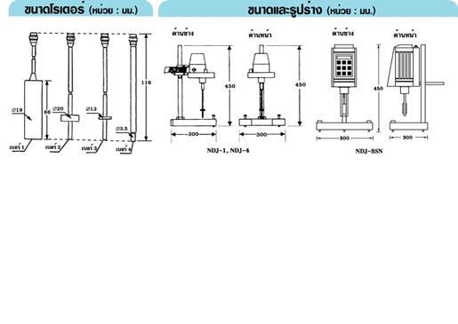 UNION NDJ-1 เครื่องวัดความหนืดของของเหลวแบบอนาล็อก