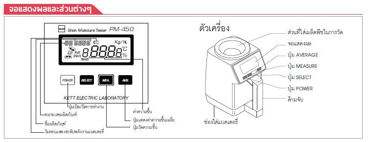 KETT PM-450 (Type 4504) เครื่องวัดความชื้นเมล็ดพืช
