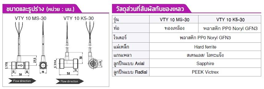 SIKA VTY-Series เซนเซอร์วัดอัตราการไหลแบบใบพัด