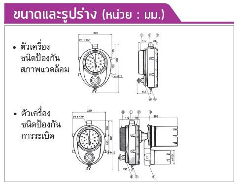 IMARI SLT Series ชุดลูกลอยพร้อมเกจ์วัดระดับ